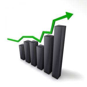A graph of factors that bring the moving price up you must know before moving to Fort Myers